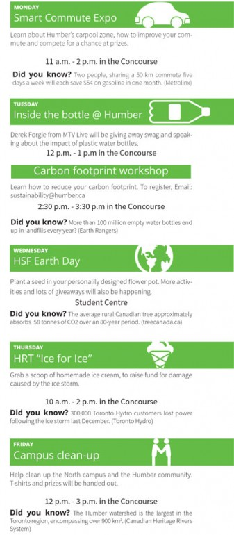Earth-Week-Guide